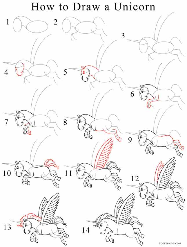 How to Draw a Unicorn (Step by Step Pictures)
