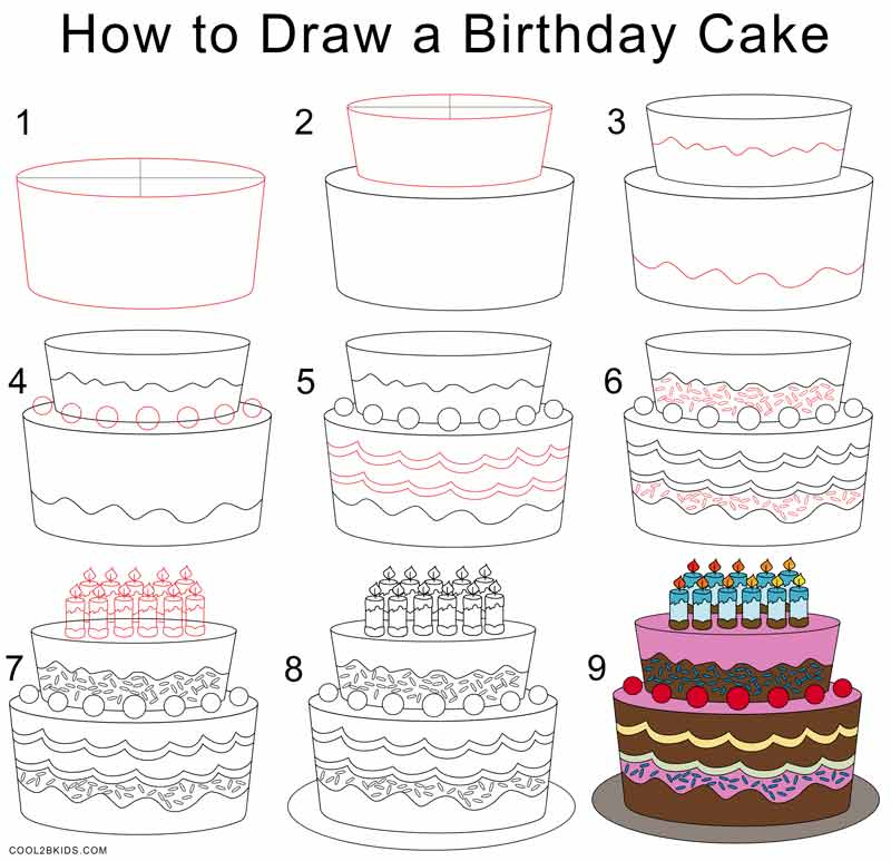 How To Draw A Birthday Cake Step By Step Pictures Cool2bkids