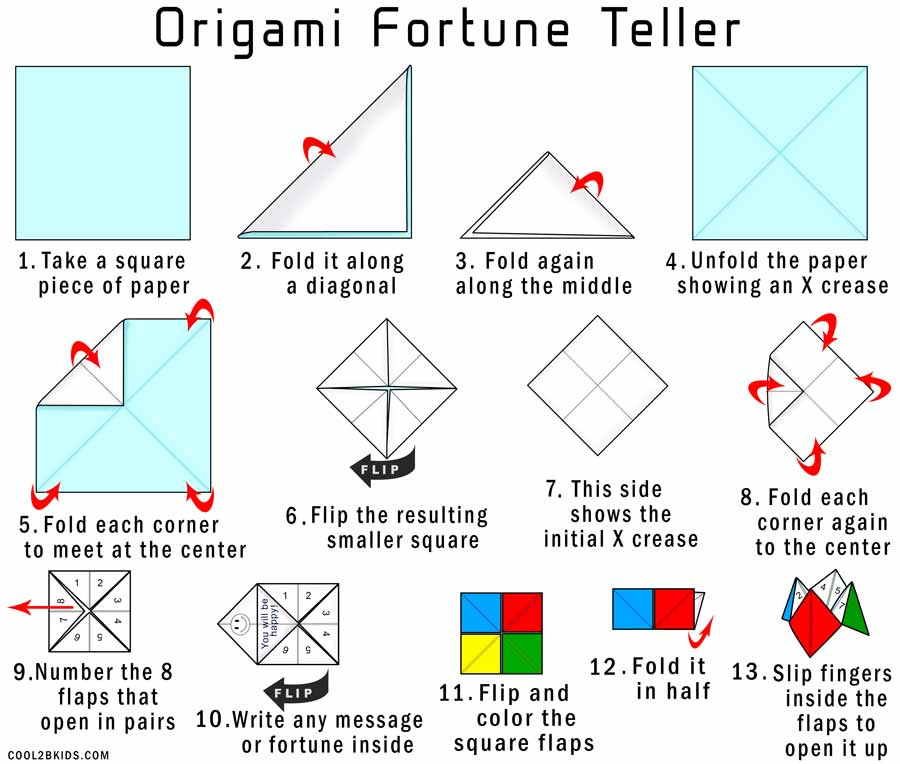 How to Make a Fortune Teller