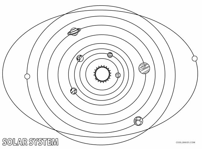 Coloring Pages Solar System