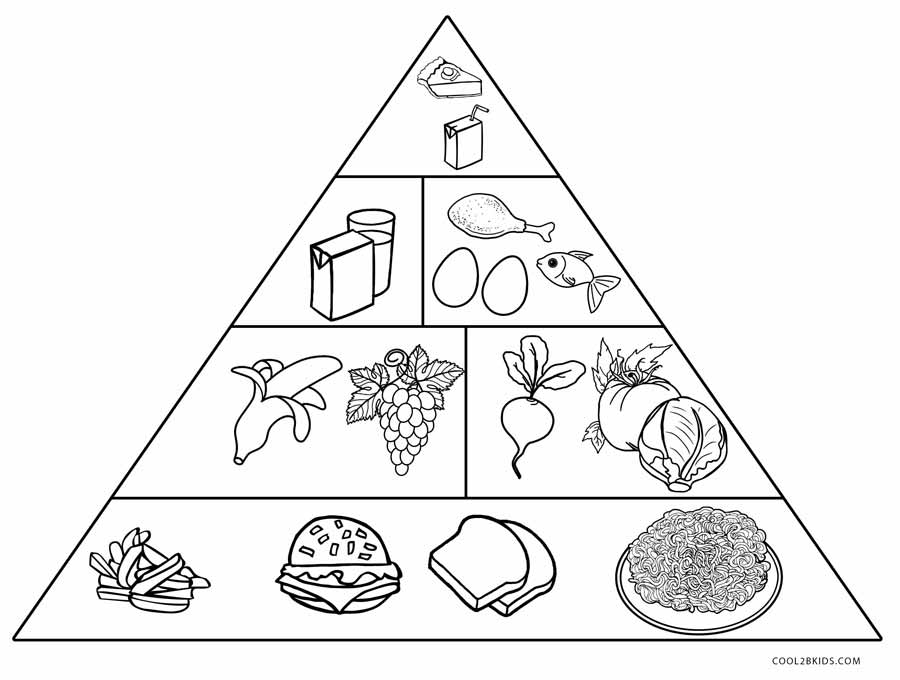 food pyramid coloring pages Kaysmakehaukco
